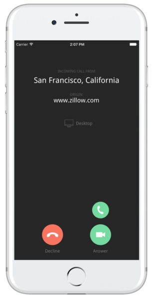 How to Allow Incoming Call Notifications - Gruveo